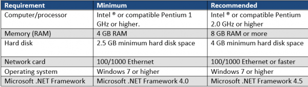 Hardware System Requirements Core Software - Hardware and software requirements